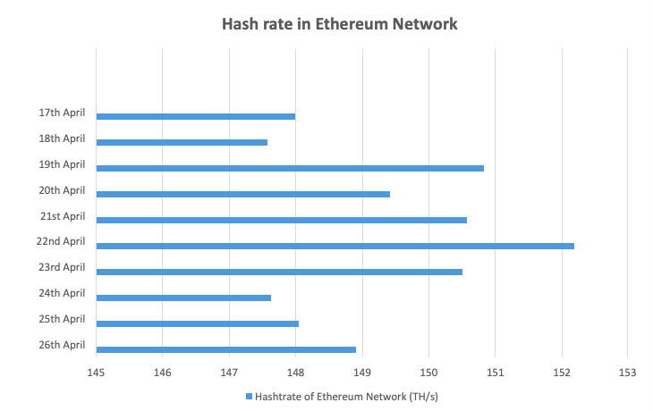 What is Ethereum? [The Most Comprehensive Step-by-Step-Guide!]