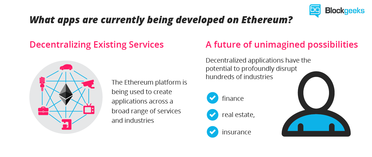 Ethereum: Blockchains, Digital Assets, Smart Contracts, Decentralized Autonomous Organizations mobi
