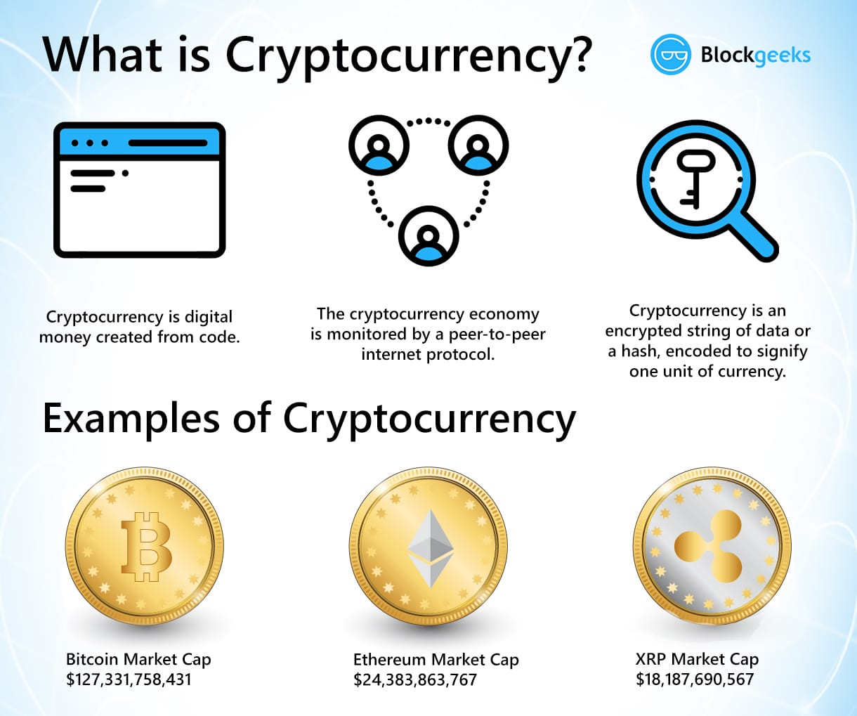 What do you need for cryptocurrency
