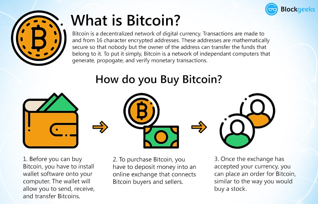 What is Bitcoin? [The Most Comprehensive Step-by-Step Guide] Updated!