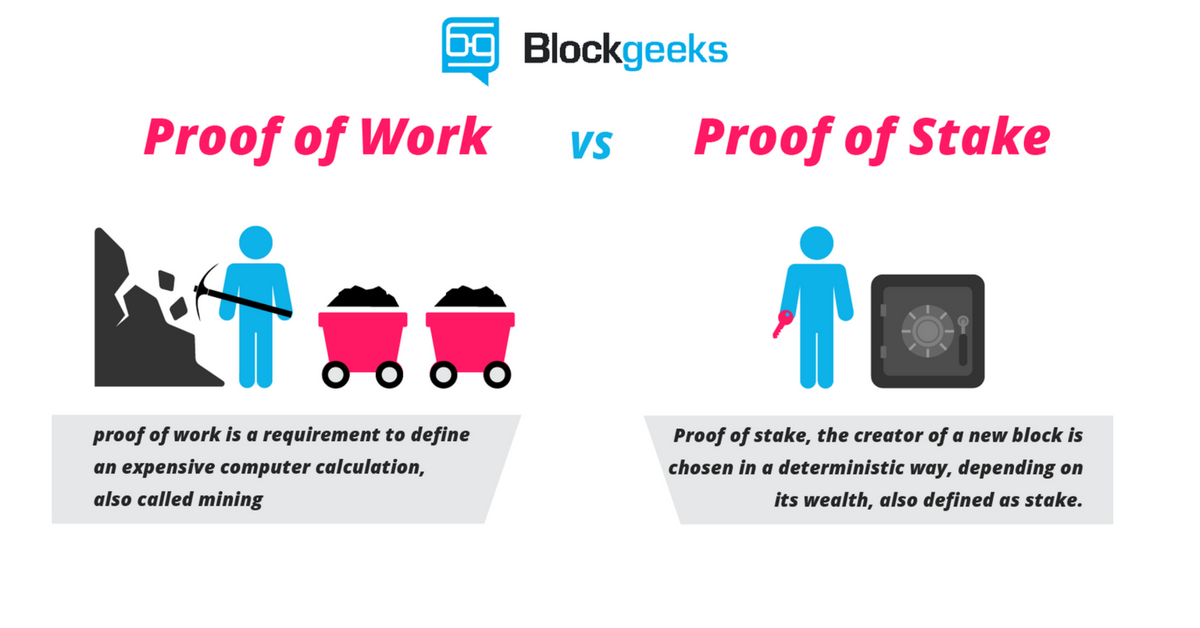 Ethereum S Switch To Proof Of Stake Better Than Proof Of