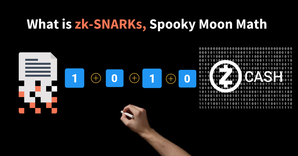 What is zkSNARKs: Spooky Moon Math