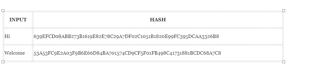 What Is Hashing? Under The Hood Of Blockchain