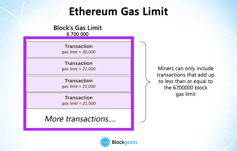 ethereum gas limit