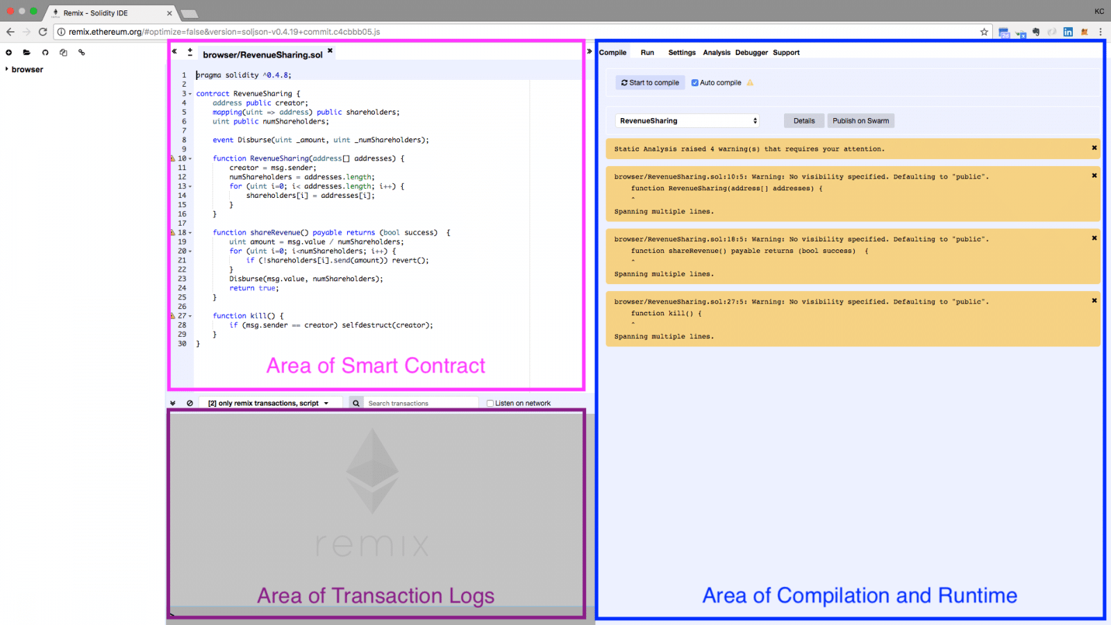 Using Various Tools for Smart Contract Development: Remix, Web3 on TestRPC