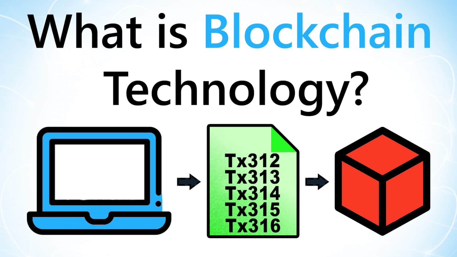 Video Guide: What is Blockchain Technology?