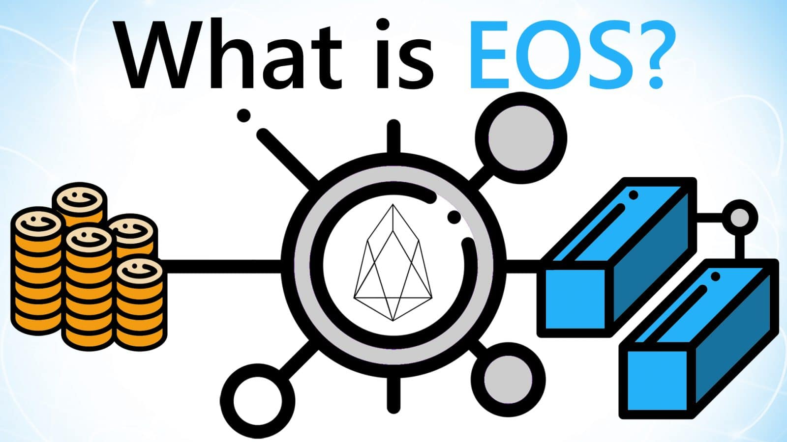 Video Guide: What is EOS