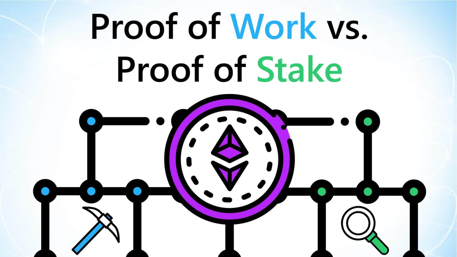 Video Guide: Proof of Work vs. Proof of Stake
