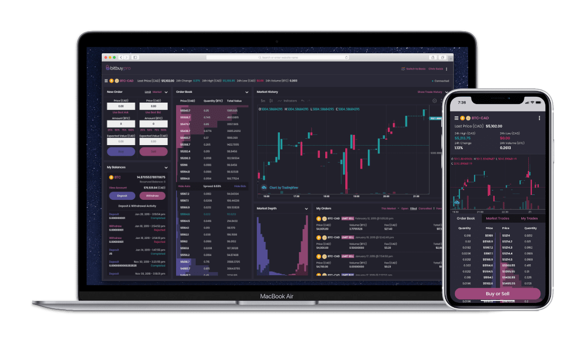 Learn How to Trade Bitcoin: Most Comprehensive Quick Start Guide
