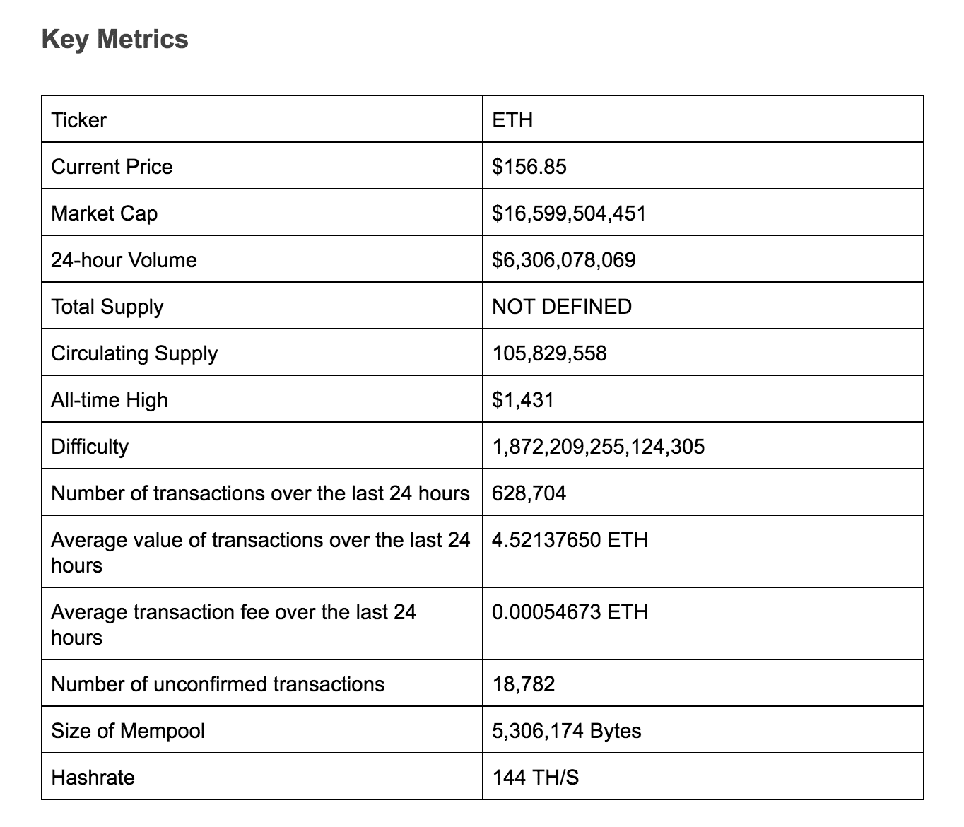Ripple VS Litecoin