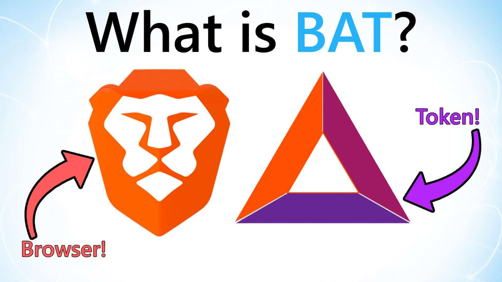 Video Guide: What is Basic Attention Token?