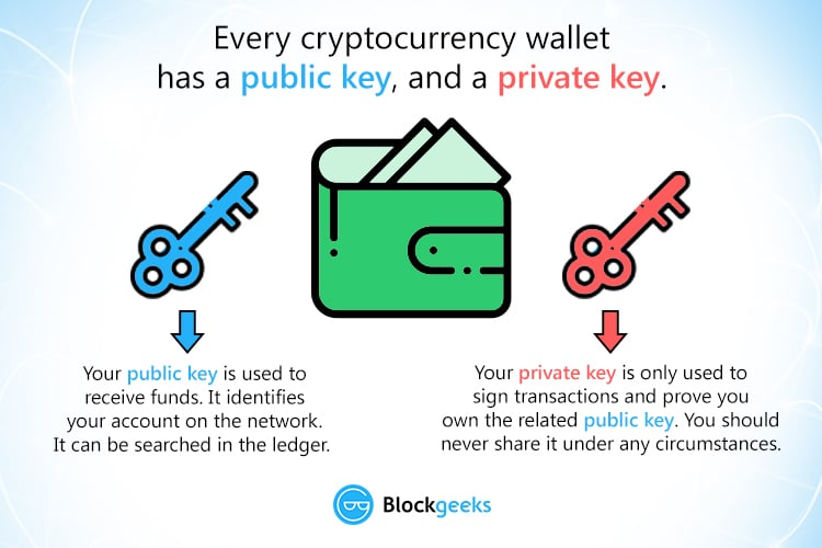 Cryptocurrency keys