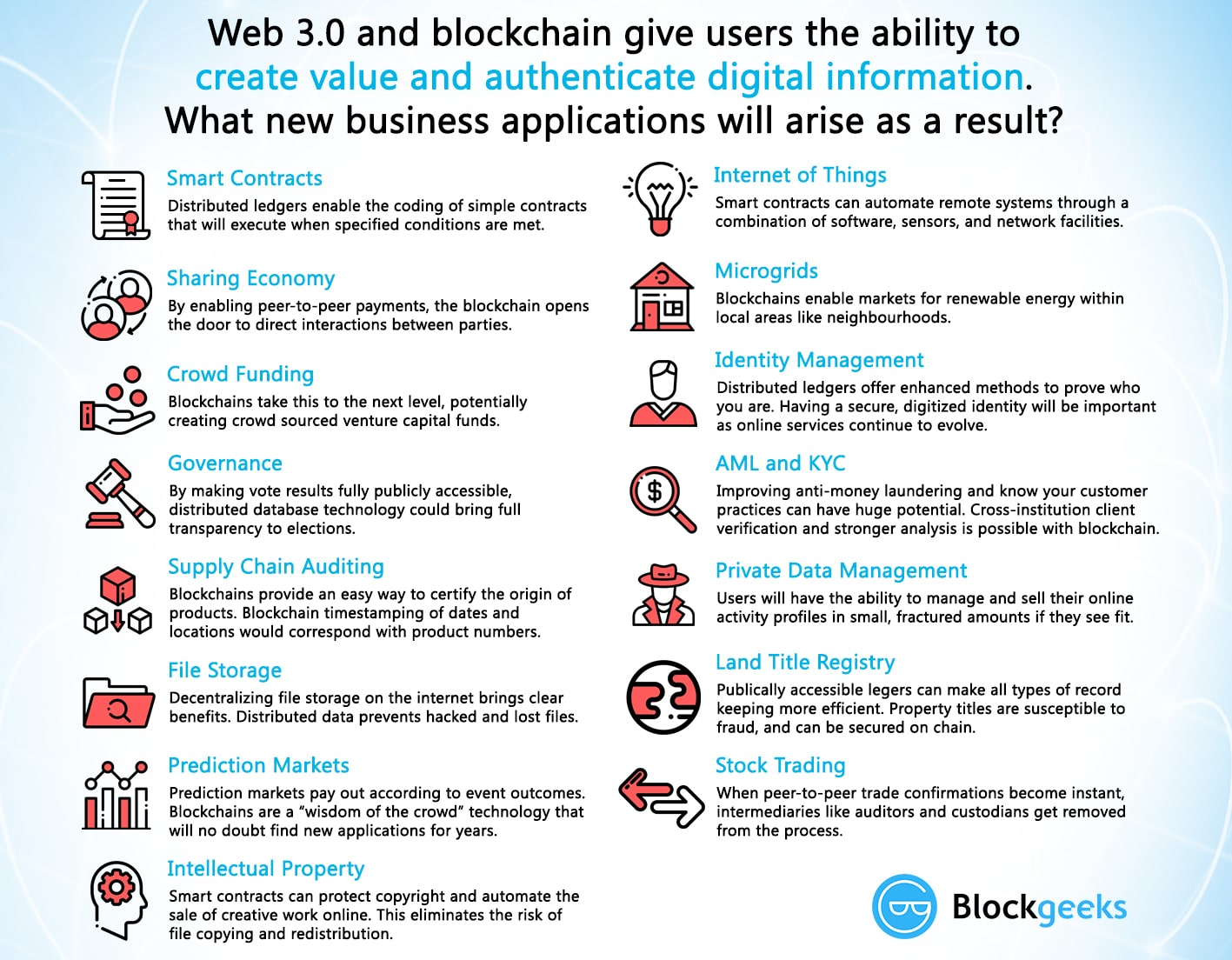 Web 3 and Blockchain Businesses