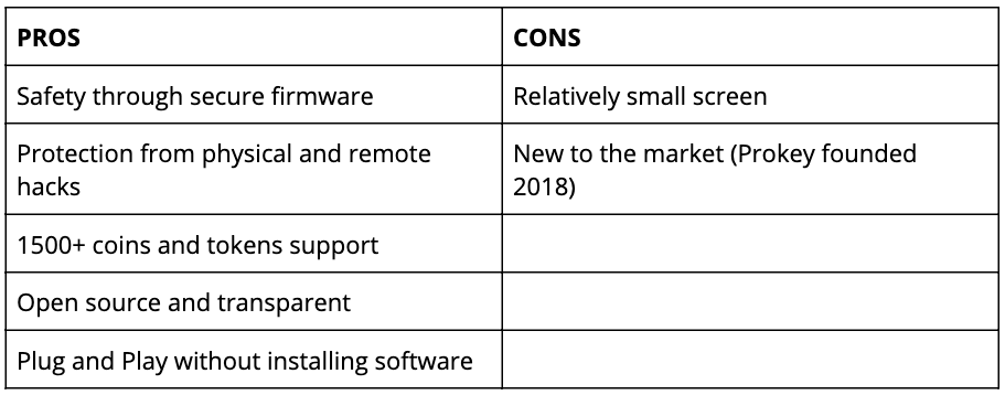prokey pros and cons